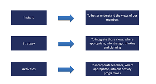 Member-Survey-methodology-(2).png